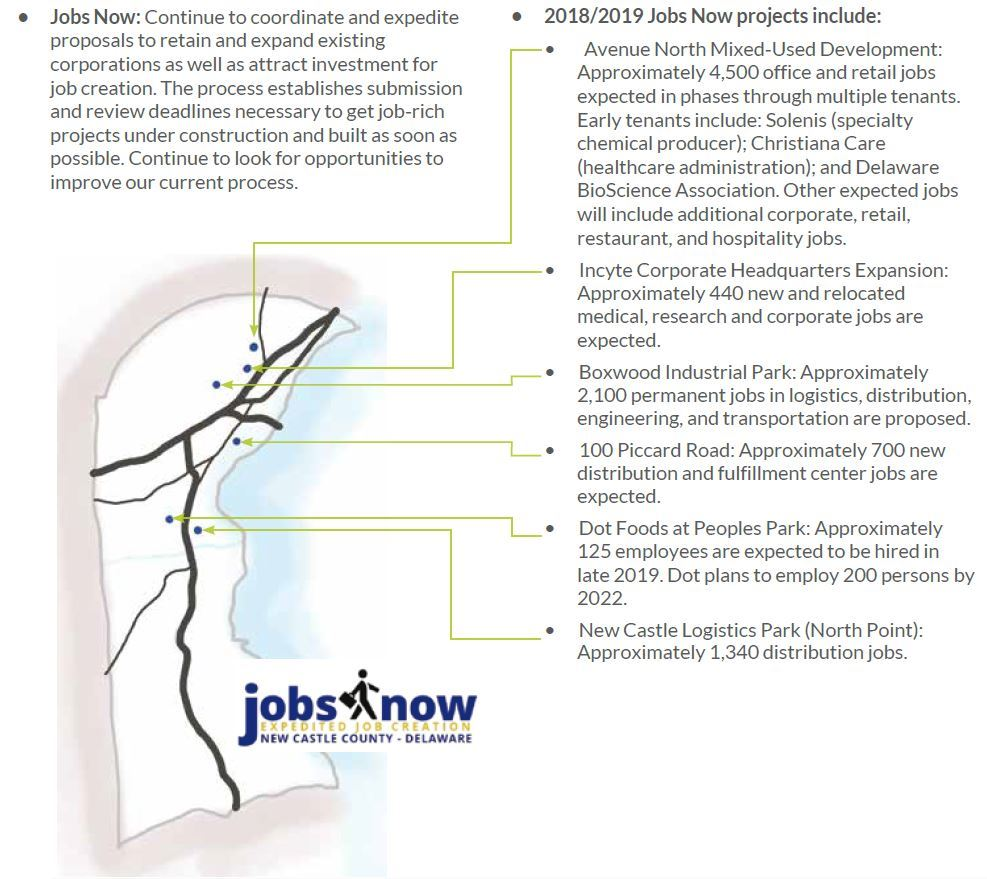 Jobs Now examples